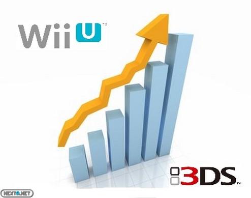 1304-21 Ventas Wii U 3DS