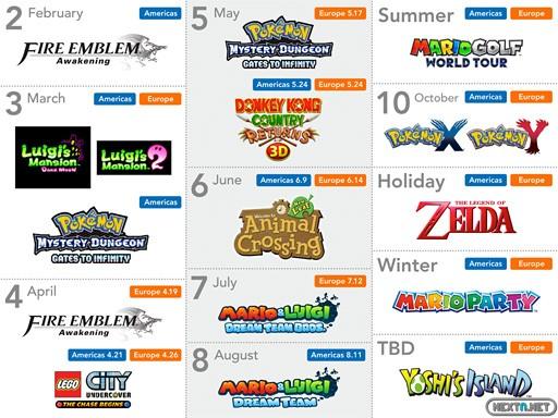 1304-25 Reunión Nintendo 01
