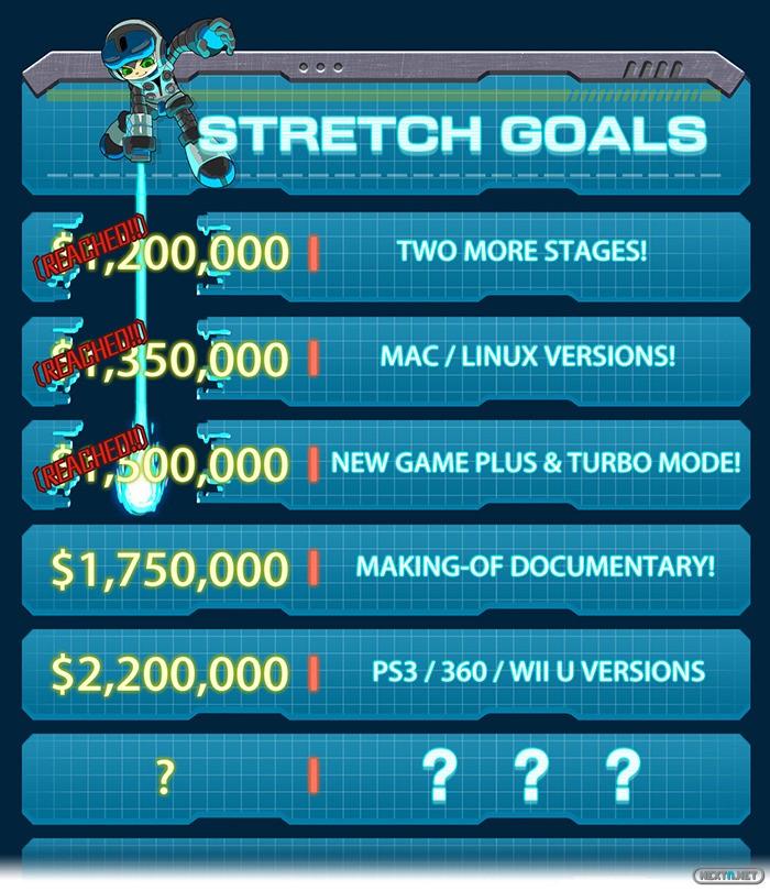 1309-04 Mighty No. 9 Objetivos Kickstarter