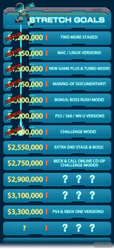 1309-23 Mighty No.9 objetivos Kickstarter