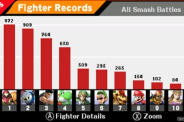 1409-18 Smash Bros. for 3DS 01