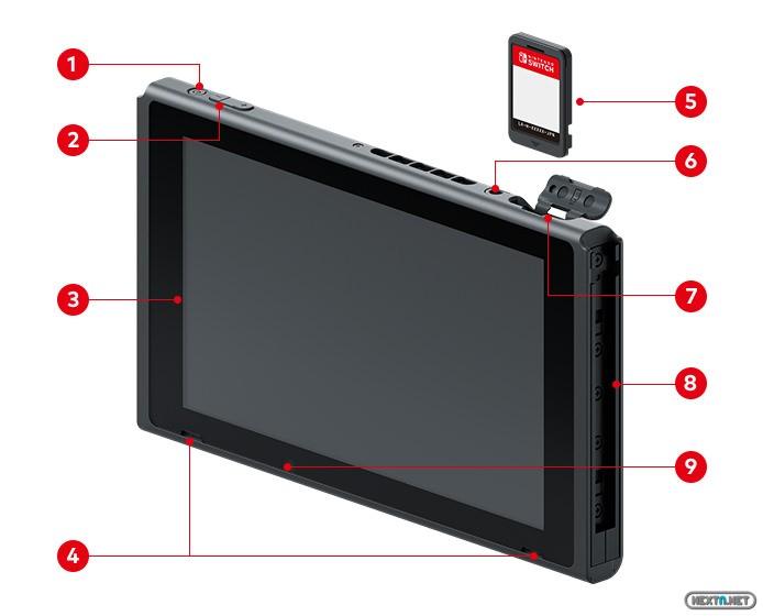 Vista frontal de la consola Nintendo Switch
