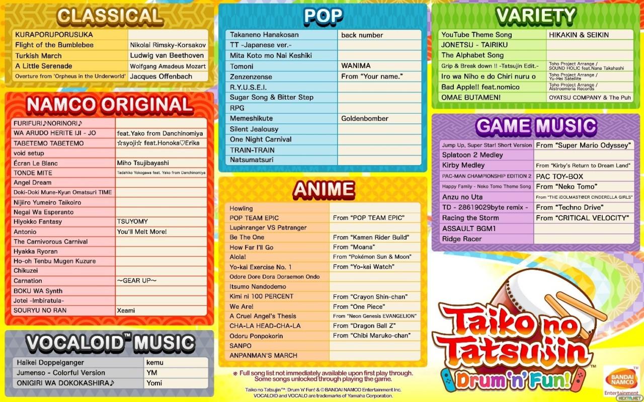 Taiko no Tatsujin: Drum 'n' Fun Nintendo Switch canciones